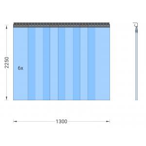 PVC-Streifenvorhang, Lamellen 300 x 3 mm transparent, Höhe 2,25 m, Breite 1,50 m (1,30 m), Edelstahl
